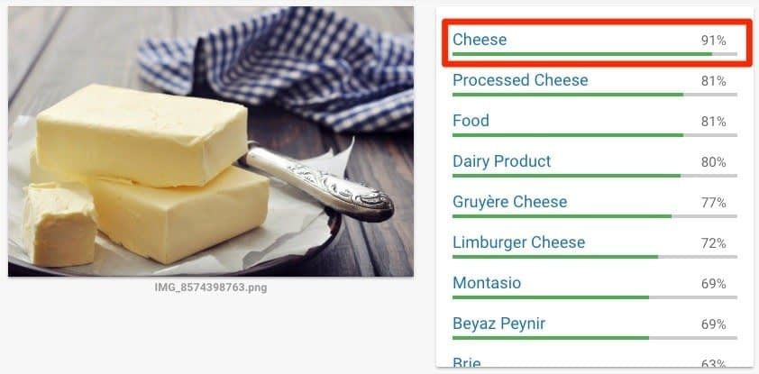 Google cheese butter test by ahref